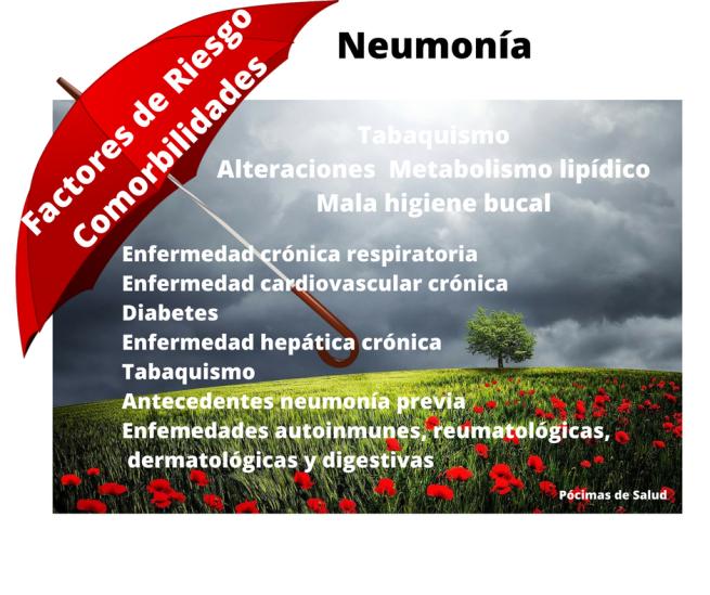 Factores de Riesgo Comorbilidades (3)