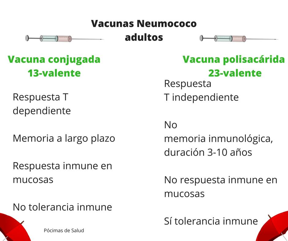 Vacuna neumonia nombre comercial