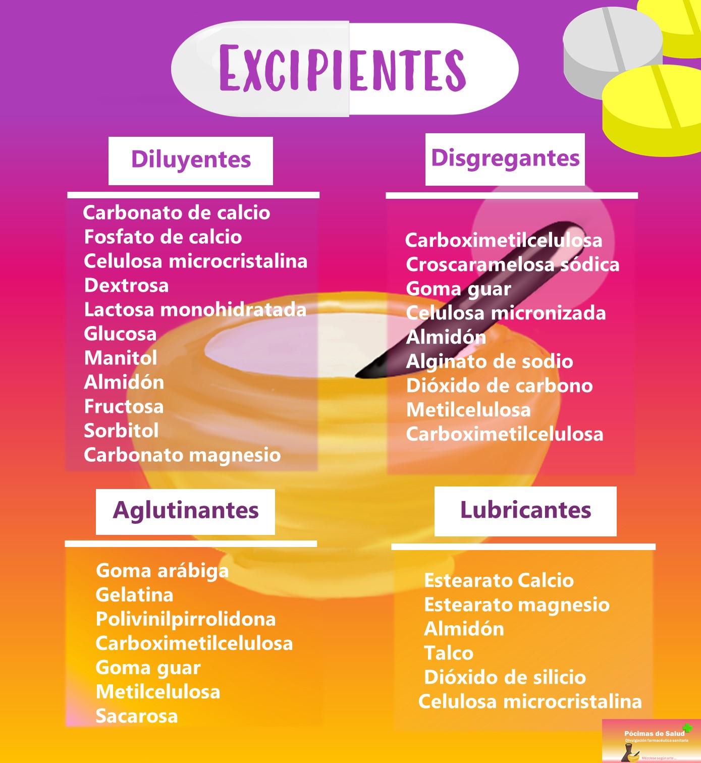 Excipientes-diluyentes-disgregantes-aglutinantes-lubricantes
