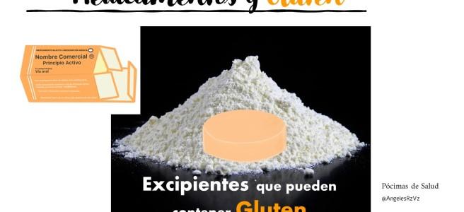 Excipientes -que- pueden- contener -Gluten